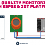 Air-quality-esp32-mqtt-iot-platform-co2