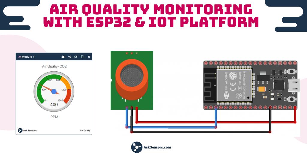 Air-quality-esp32-mqtt-iot-platform-co2