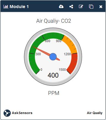 gauge-Air-quality-esp32-mqtt-iot-platform