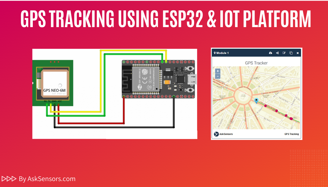 GPS Tracking using ESP32 and IoT cloud Platform over MQTT protocol